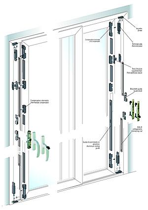 Medal maniglie e accessori per porte e finestre - Chiavistelli per finestre ...